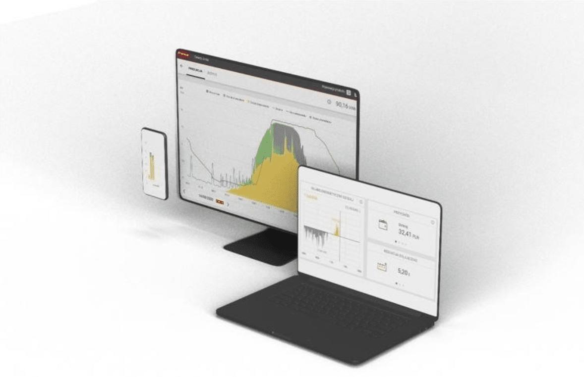 wykresy przedstawiające produkcję energii z paneli