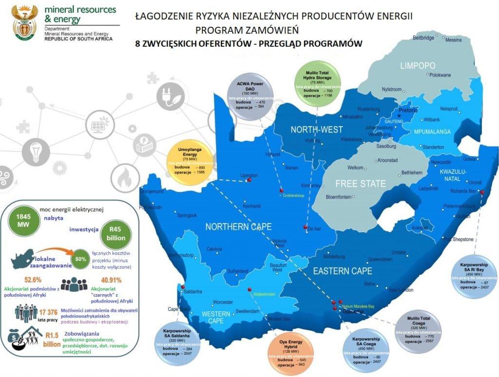 Mapa projektów z hybrydowymi magazynami energii w RPA